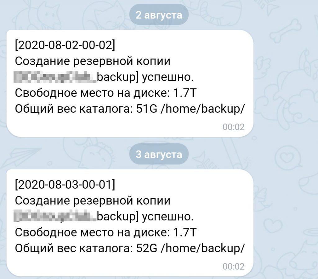 Пример уведомления в Telegram